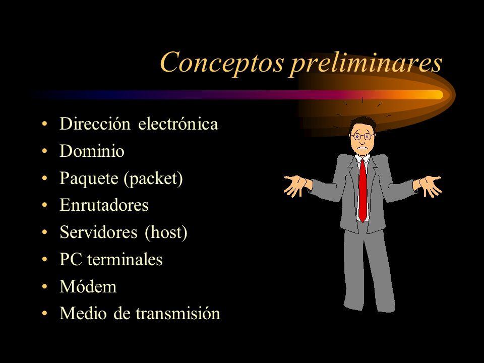 Como funciona Conceptos preliminares Protocolo TCP/IP Direcciones Internet Esquema de operación