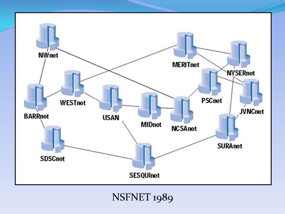 NSFNET 1989