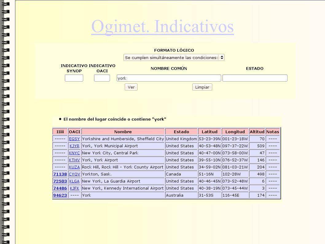 Ogimet. Indicativos