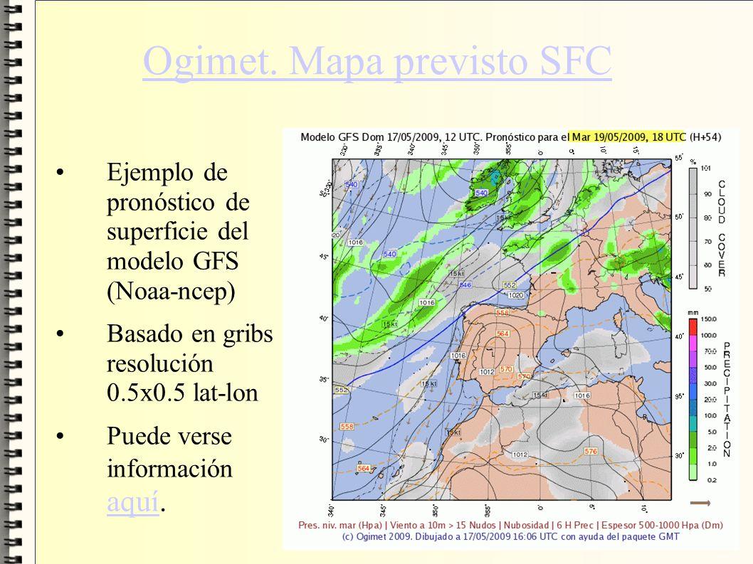 Ogimet. Mapa previsto SFC Ejemplo de pronóstico de superficie del modelo GFS (Noaa-ncep) Basado en gribs resolución 0.5x0.5 lat-lon Puede verse inform