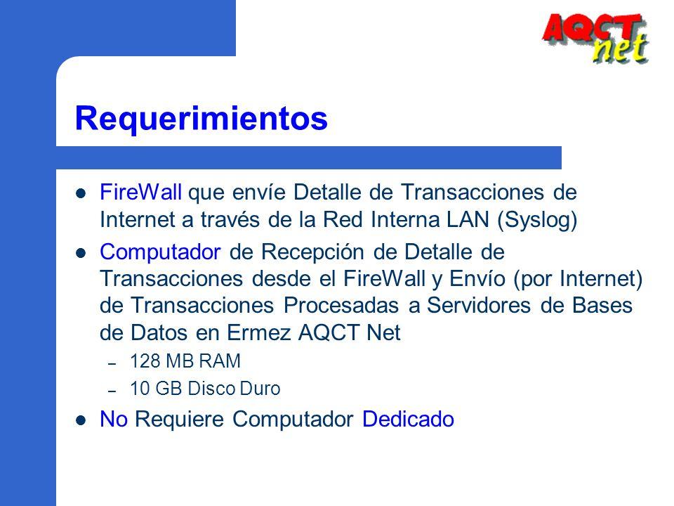 Requerimientos FireWall que envíe Detalle de Transacciones de Internet a través de la Red Interna LAN (Syslog) Computador de Recepción de Detalle de T