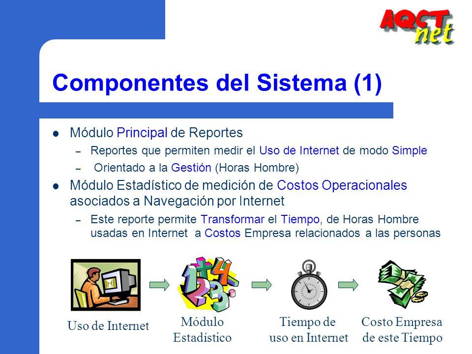 Componentes del Sistema (1) Módulo Principal de Reportes – Reportes que permiten medir el Uso de Internet de modo Simple – Orientado a la Gestión (Hor