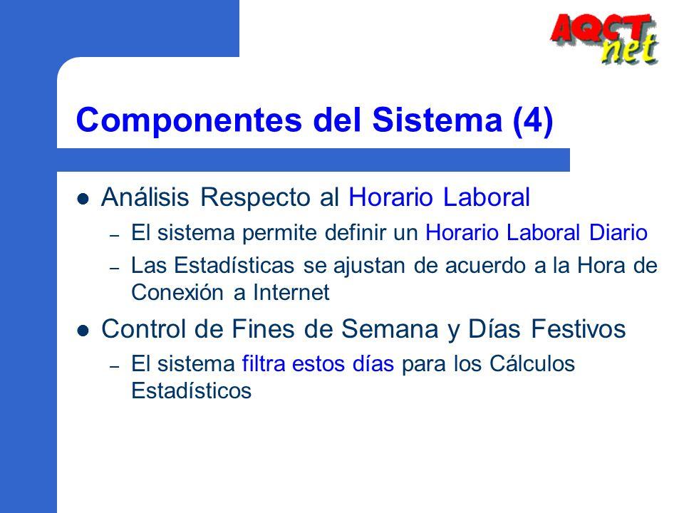 Componentes del Sistema (4) Análisis Respecto al Horario Laboral – El sistema permite definir un Horario Laboral Diario – Las Estadísticas se ajustan