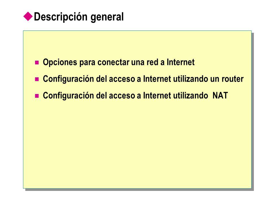 Opciones para conectar una red a Internet Conexión a Internet utilizando un router Seguridad de las conexiones a Internet utilizando un cortafuegos Conexión a Internet utilizando NAT Conexión a Internet utilizando la Conexión compartida a Internet Conexión a Internet utilizando un servidor proxy Comparativa de las opciones de conectividad de Internet