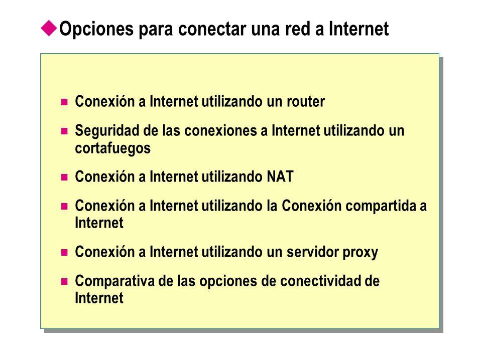 Opciones para conectar una red a Internet Conexión a Internet utilizando un router Seguridad de las conexiones a Internet utilizando un cortafuegos Co