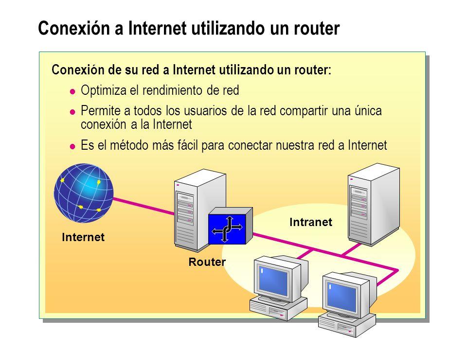 Conexión a Internet utilizando un router Conexión de su red a Internet utilizando un router: Optimiza el rendimiento de red Permite a todos los usuari