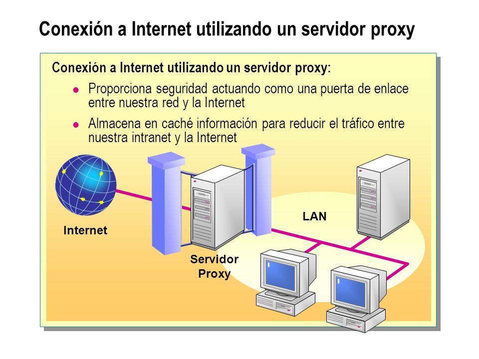 Conexión a Internet utilizando un servidor proxy Internet LAN Servidor Proxy Conexión a Internet utilizando un servidor proxy: Proporciona seguridad a