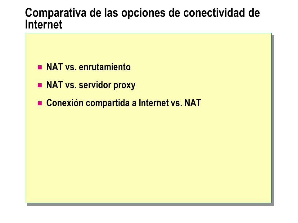 Comparativa de las opciones de conectividad de Internet NAT vs. enrutamiento NAT vs. servidor proxy Conexión compartida a Internet vs. NAT