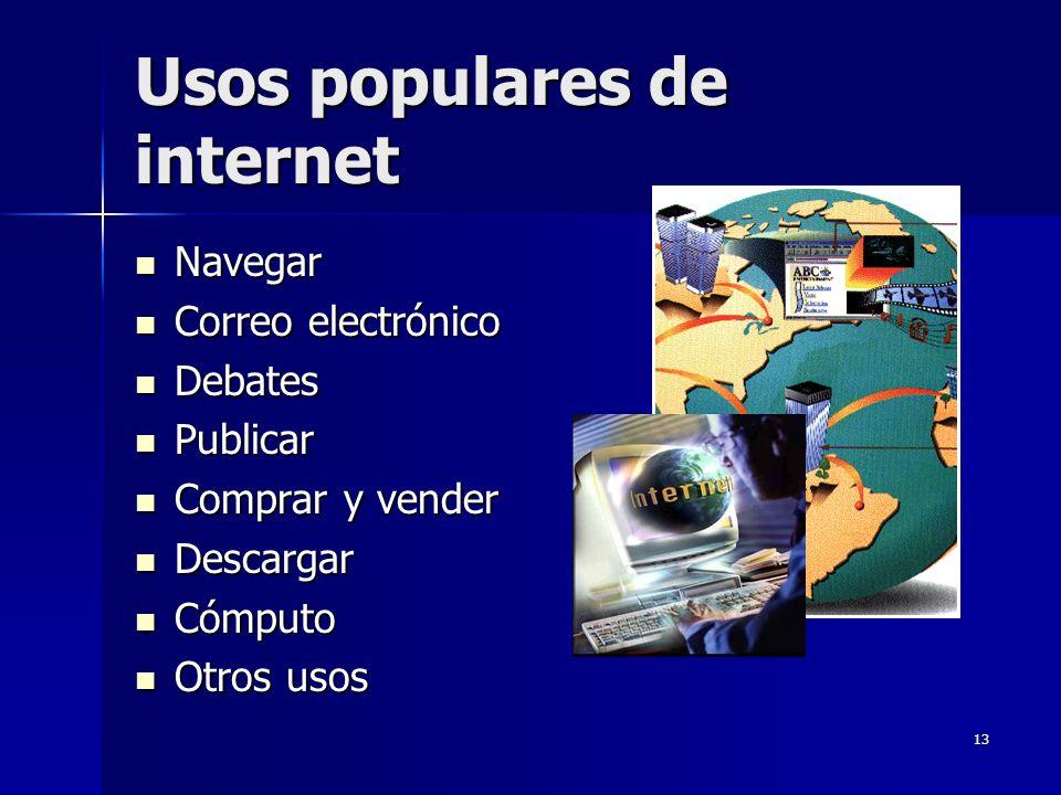 13 Usos populares de internet Navegar Navegar Correo electrónico Correo electrónico Debates Debates Publicar Publicar Comprar y vender Comprar y vende