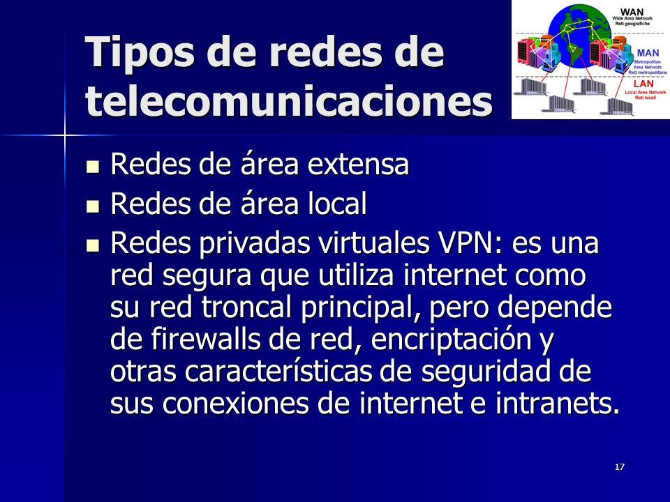 17 Tipos de redes de telecomunicaciones Redes de área extensa Redes de área extensa Redes de área local Redes de área local Redes privadas virtuales V