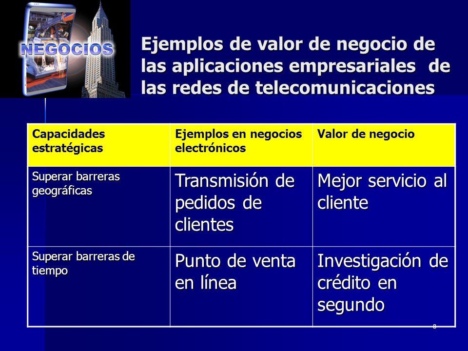8 Ejemplos de valor de negocio de las aplicaciones empresariales de las redes de telecomunicaciones Capacidades estratégicas Ejemplos en negocios elec