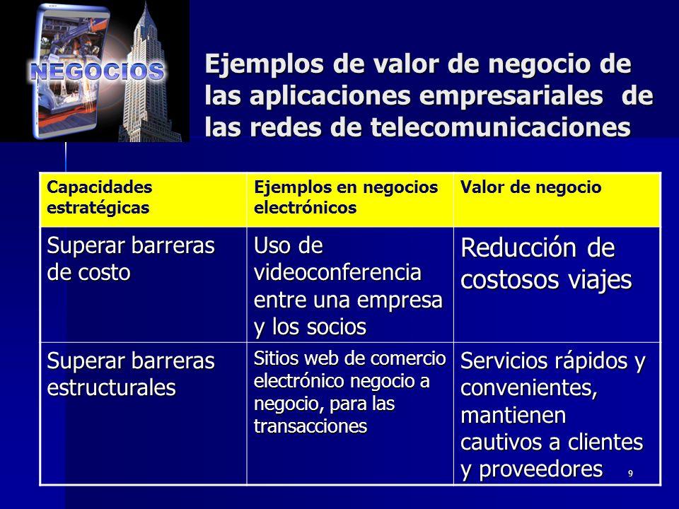 9 Capacidades estratégicas Ejemplos en negocios electrónicos Valor de negocio Superar barreras de costo Uso de videoconferencia entre una empresa y lo