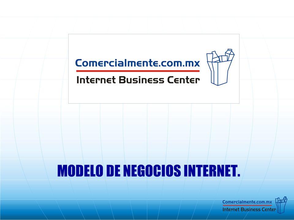 MODELO DE NEGOCIOS INTERNET.