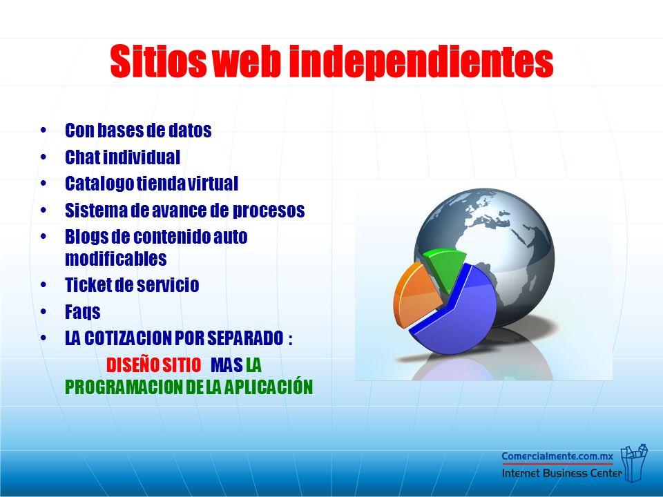 Sitios web independientes Con bases de datos Chat individual Catalogo tienda virtual Sistema de avance de procesos Blogs de contenido auto modificable