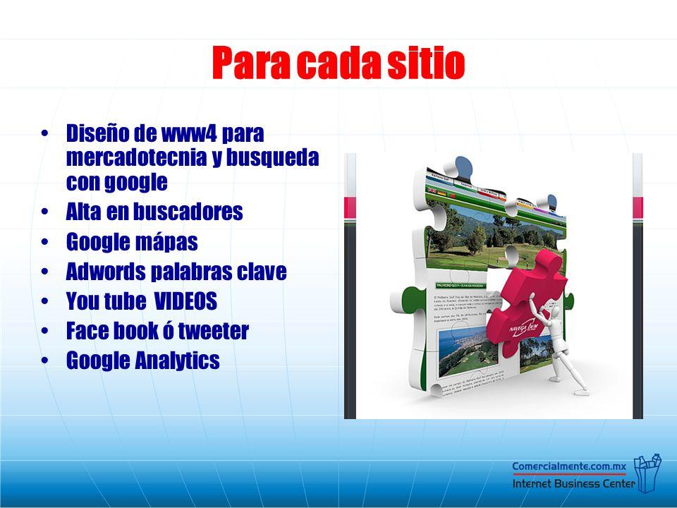 Para cada sitio Diseño de www4 para mercadotecnia y busqueda con google Alta en buscadores Google mápas Adwords palabras clave You tube VIDEOS Face bo