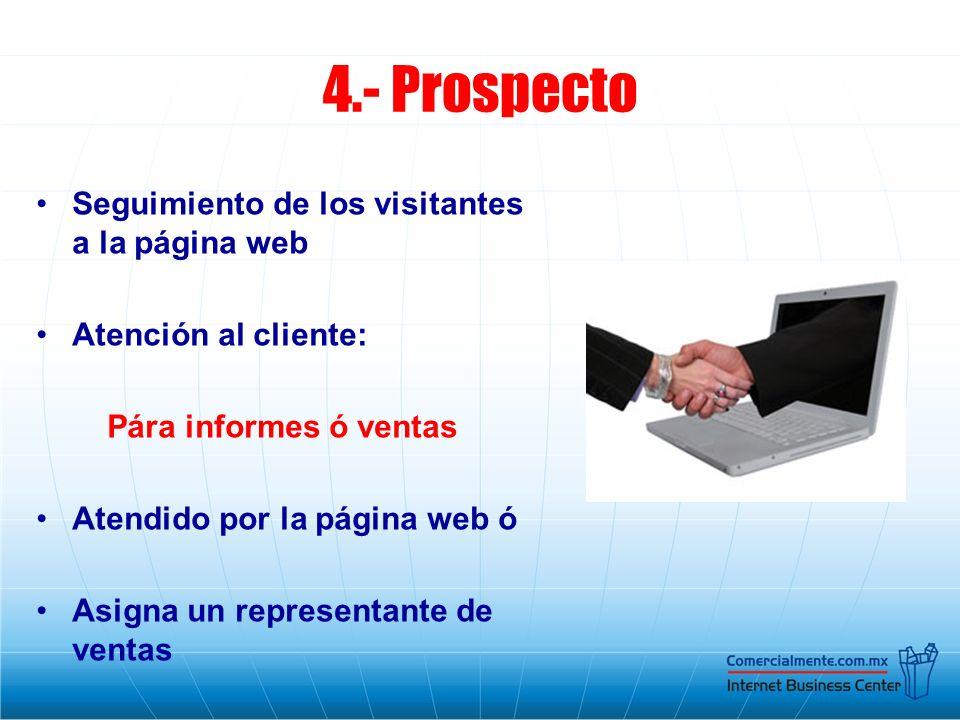 4.- Prospecto Seguimiento de los visitantes a la página web Atención al cliente: Pára informes ó ventas Atendido por la página web ó Asigna un represe
