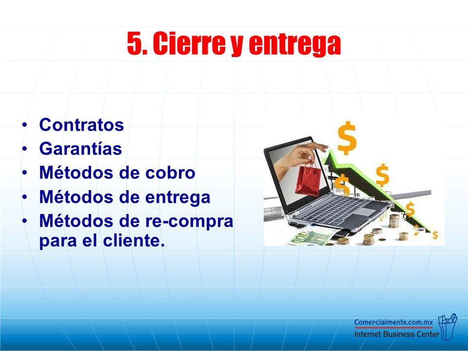 5. Cierre y entrega Contratos Garantías Métodos de cobro Métodos de entrega Métodos de re-compra para el cliente.
