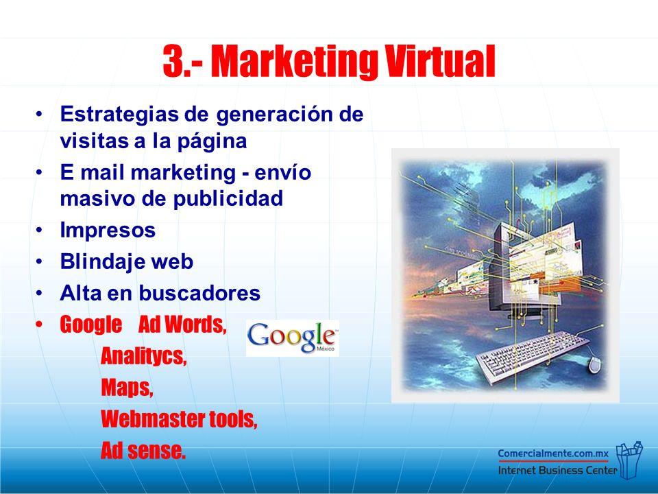 3.- Marketing Virtual Estrategias de generación de visitas a la página E mail marketing - envío masivo de publicidad Impresos Blindaje web Alta en bus