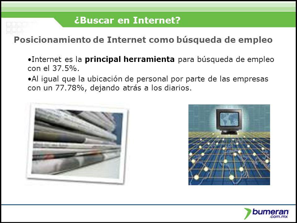 ¿Porqué buscar en internet? Internet es la principal herramienta para búsqueda de empleo con el 37.5%. Al igual que la ubicación de personal por parte