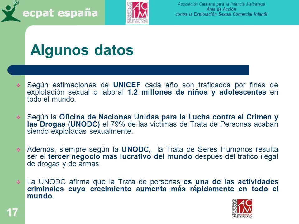 Asociación Catalana para la Infancia Maltratada Área de Acción contra la Explotación Sexual Comercial Infantil 17 Algunos datos Según estimaciones de UNICEF cada año son traficados por fines de explotación sexual o laboral 1.2 millones de niños y adolescentes en todo el mundo.