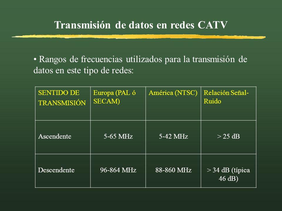 Transmisión de datos en redes CATV Rangos de frecuencias utilizados para la transmisión de datos en este tipo de redes: SENTIDO DE TRANSMISIÓN Europa