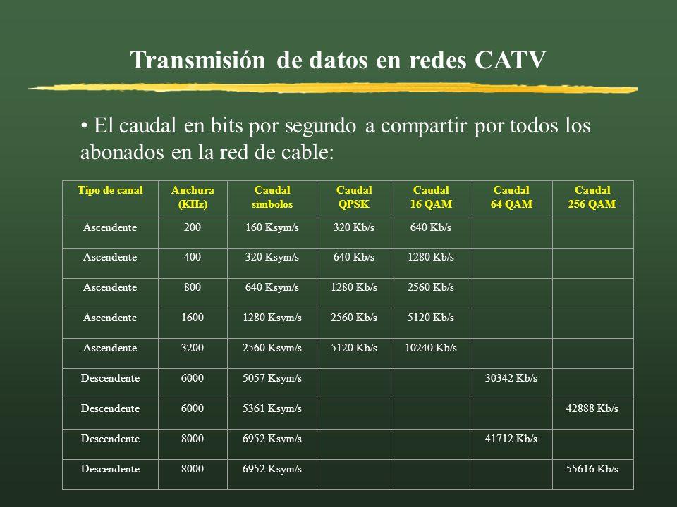 Transmisión de datos en redes CATV El caudal en bits por segundo a compartir por todos los abonados en la red de cable: Tipo de canalAnchura (KHz) Cau