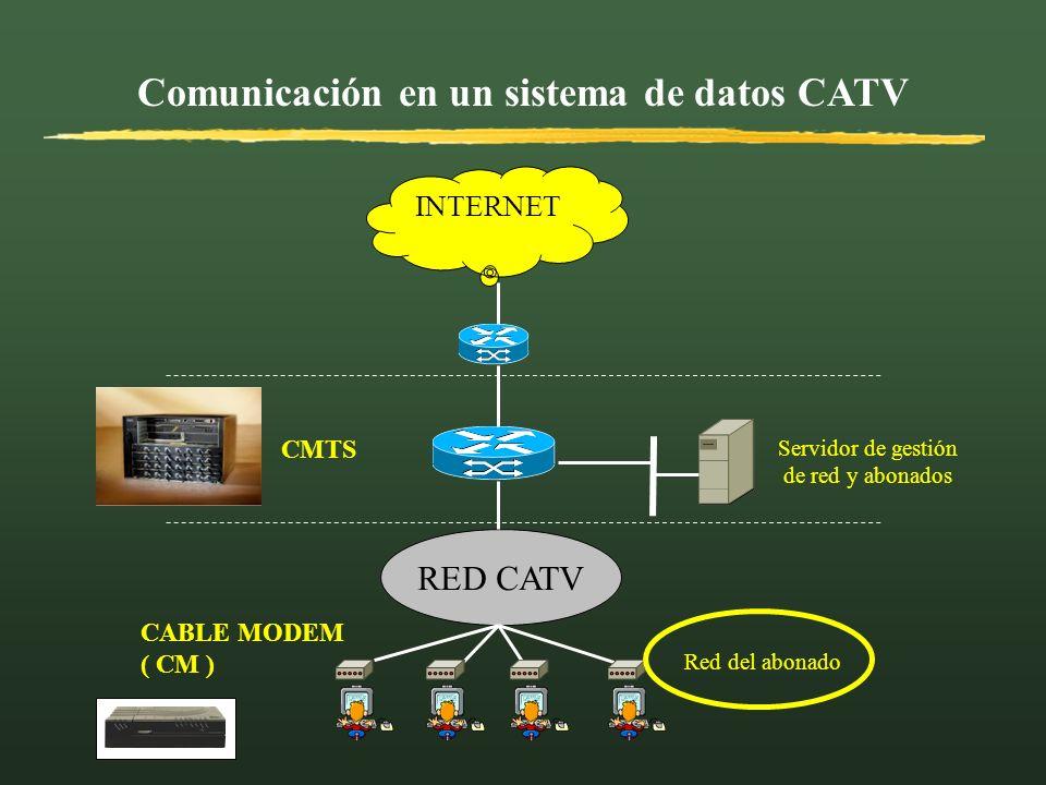 INTERNET RED CATV CABLE MODEM ( CM ) Comunicación en un sistema de datos CATV CMTS Servidor de gestión de red y abonados Red del abonado