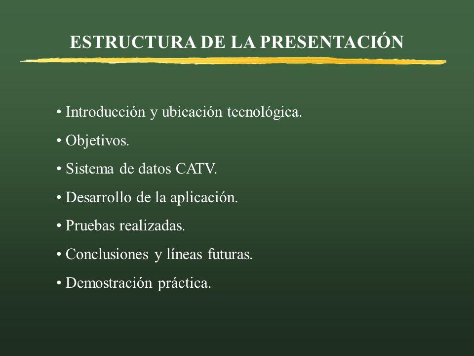 ESTRUCTURA DE LA PRESENTACIÓN Introducción y ubicación tecnológica. Objetivos. Sistema de datos CATV. Desarrollo de la aplicación. Pruebas realizadas.