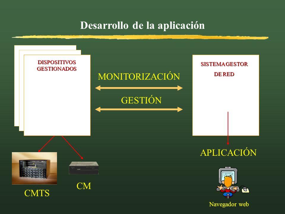 Desarrollo de la aplicación CM CMTS MONITORIZACIÓN GESTIÓN DISPOSITIVOS GESTIONADOS SISTEMA GESTOR SISTEMA GESTOR DE RED DE RED APLICACIÓN Navegador w
