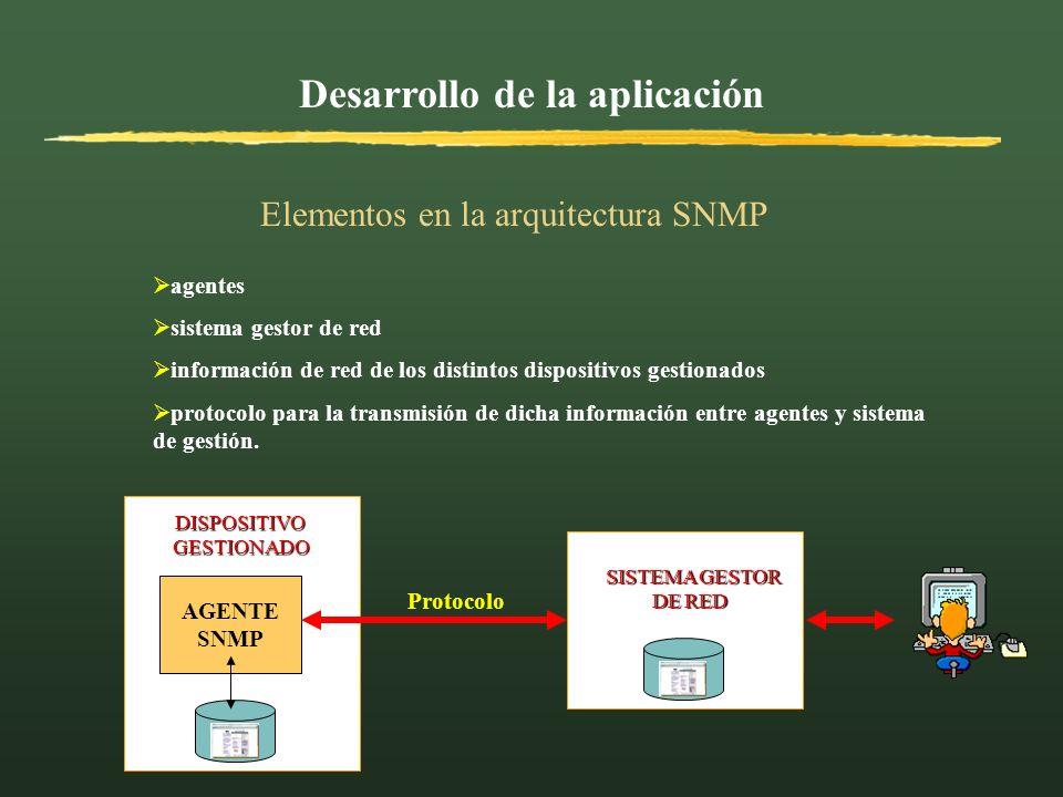 DISPOSITIVO GESTIONADO SISTEMA GESTOR DE RED SISTEMA GESTOR DE RED Desarrollo de la aplicación Elementos en la arquitectura SNMP agentes sistema gesto