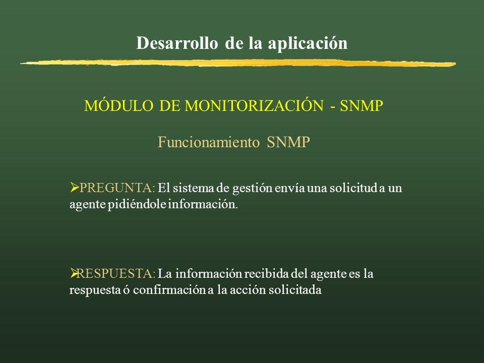 Desarrollo de la aplicación MÓDULO DE MONITORIZACIÓN - SNMP Funcionamiento SNMP PREGUNTA: El sistema de gestión envía una solicitud a un agente pidién