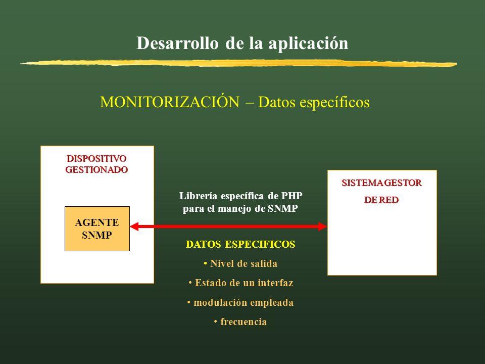 Desarrollo de la aplicación DISPOSITIVO GESTIONADO SISTEMA GESTOR SISTEMA GESTOR DE RED DE RED AGENTE SNMP MONITORIZACIÓN – Datos específicos Librería
