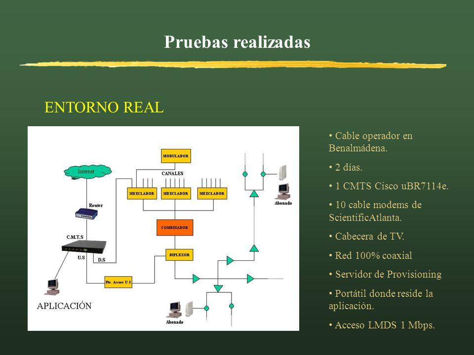 Pruebas realizadas ENTORNO REAL Cable operador en Benalmádena. 2 días. 1 CMTS Cisco uBR7114e. 10 cable modems de ScientificAtlanta. Cabecera de TV. Re