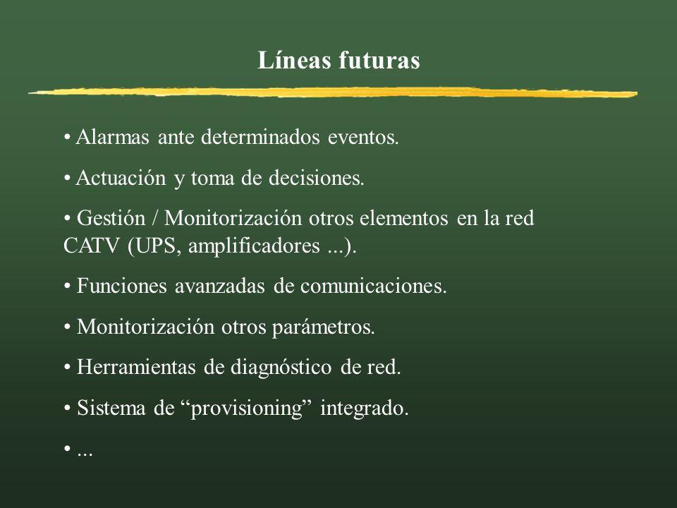 Líneas futuras Alarmas ante determinados eventos. Actuación y toma de decisiones. Gestión / Monitorización otros elementos en la red CATV (UPS, amplif