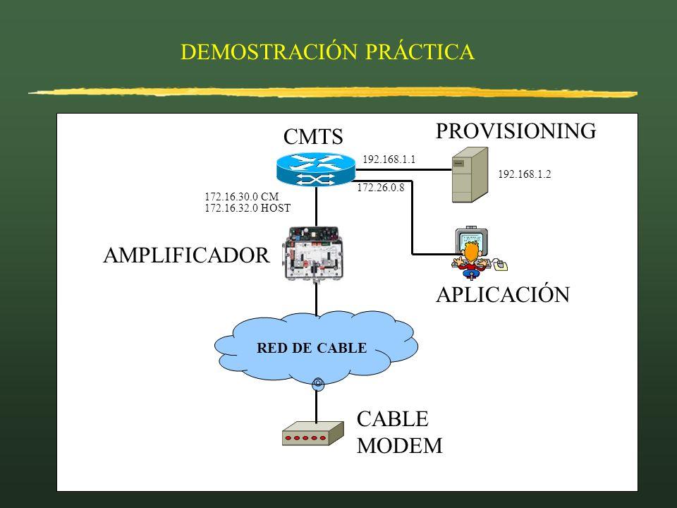 DEMOSTRACIÓN PRÁCTICA RED DE CABLE CABLE MODEM CMTS AMPLIFICADOR APLICACIÓN PROVISIONING 172.26.0.8 192.168.1.1 192.168.1.2 172.16.30.0 CM 172.16.32.0