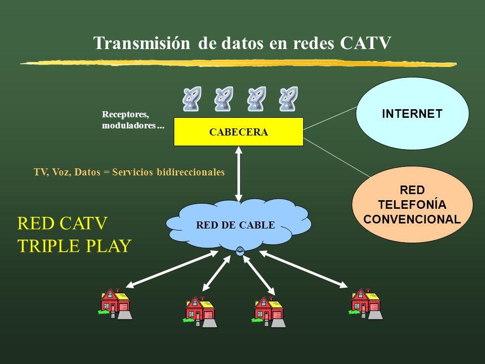 Transmisión de datos en redes CATV RED DE CABLE CABECERA INTERNET RED TELEFONÍA CONVENCIONAL Receptores, moduladores... RED CATV TRIPLE PLAY TV, Voz,