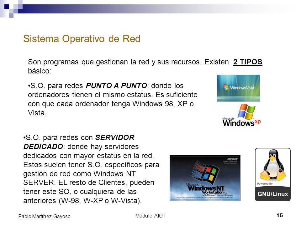Módulo: AIOT15 Pablo Martínez Gayoso Sistema Operativo de Red Son programas que gestionan la red y sus recursos. Existen 2 TIPOS básico: S.O. para red