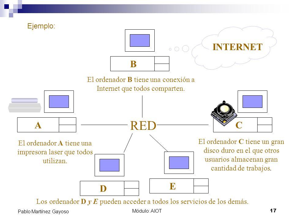 Módulo: AIOT17 Pablo Martínez Gayoso ABDC El ordenador B tiene una conexión a Internet que todos comparten. El ordenador A tiene una impresora laser q