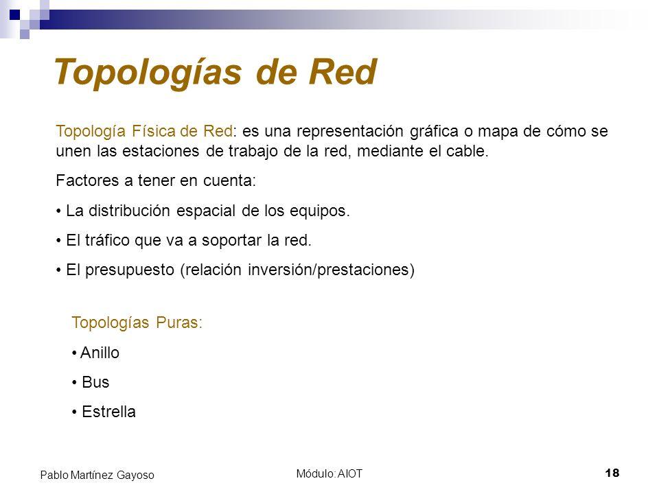 Módulo: AIOT18 Pablo Martínez Gayoso Topologías de Red Topología Física de Red: es una representación gráfica o mapa de cómo se unen las estaciones de