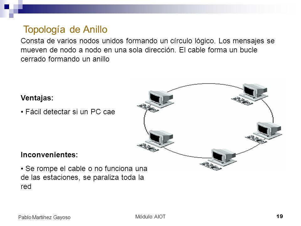 Módulo: AIOT19 Pablo Martínez Gayoso Topología de Anillo Consta de varios nodos unidos formando un círculo lógico. Los mensajes se mueven de nodo a no