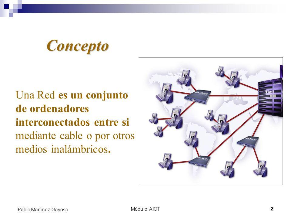 Módulo: AIOT2 Pablo Martínez Gayoso Una Red es un conjunto de ordenadores interconectados entre si mediante cable o por otros medios inalámbricos. Con