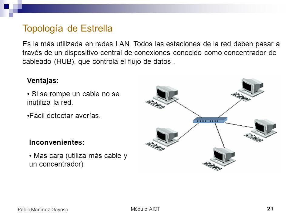 Módulo: AIOT21 Pablo Martínez Gayoso Topología de Estrella Es la más utilizada en redes LAN. Todos las estaciones de la red deben pasar a través de un