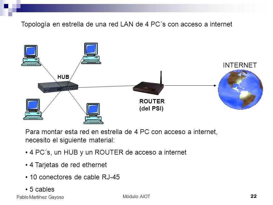 Módulo: AIOT22 Pablo Martínez Gayoso Topología en estrella de una red LAN de 4 PC´s con acceso a internet HUB ROUTER (del PSI) INTERNET Para montar es