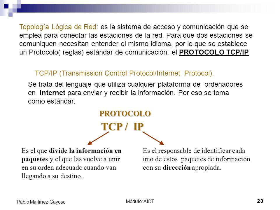 Módulo: AIOT23 Pablo Martínez Gayoso Topología Lógica de Red: es la sistema de acceso y comunicación que se emplea para conectar las estaciones de la
