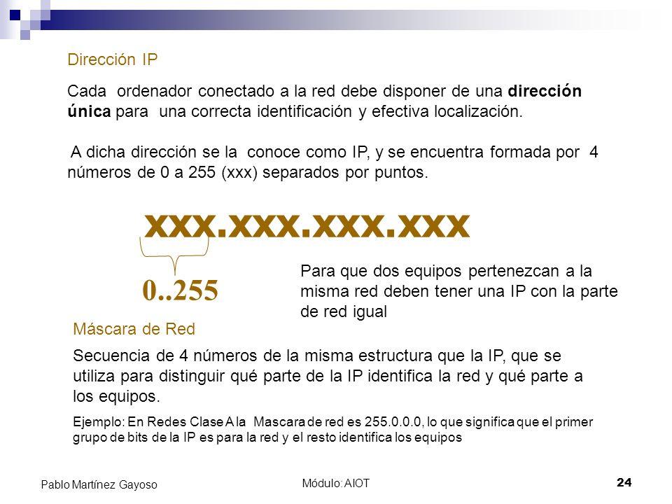 Módulo: AIOT24 Pablo Martínez Gayoso Dirección IP Cada ordenador conectado a la red debe disponer de una dirección única para una correcta identificac