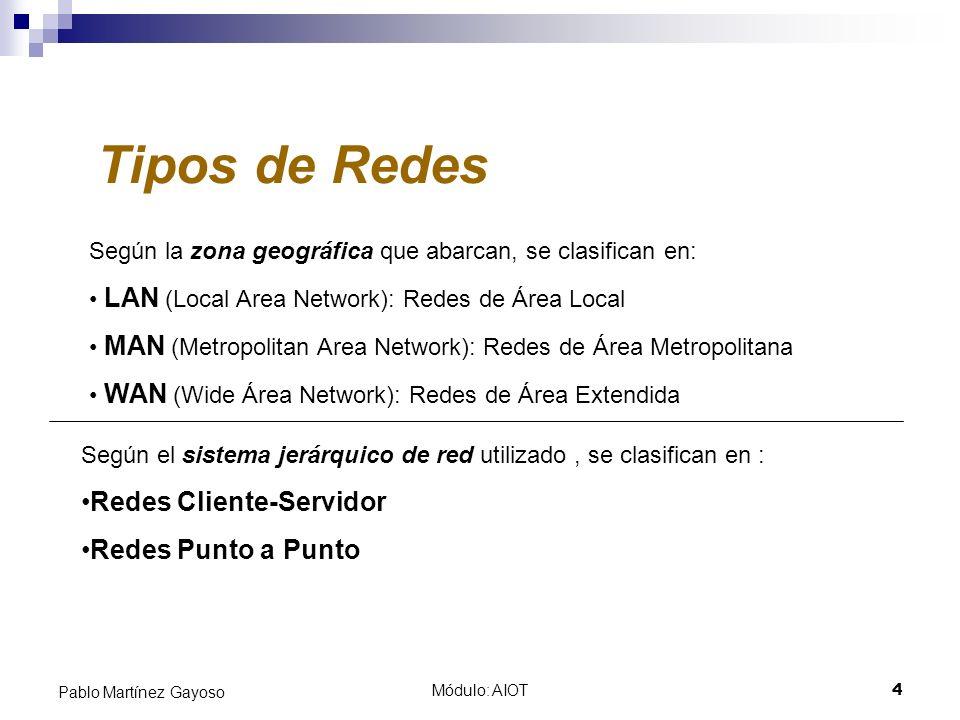 Módulo: AIOT4 Pablo Martínez Gayoso Tipos de Redes Según la zona geográfica que abarcan, se clasifican en: LAN (Local Area Network): Redes de Área Loc