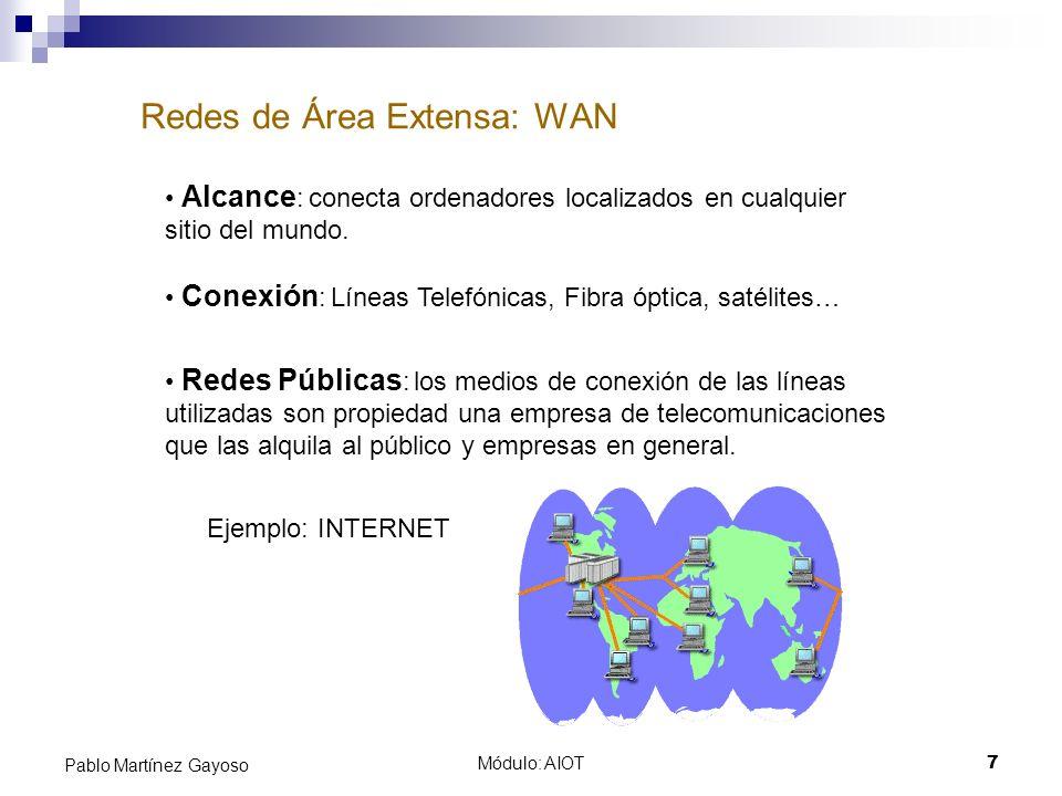 Módulo: AIOT7 Pablo Martínez Gayoso Redes de Área Extensa: WAN Alcance : conecta ordenadores localizados en cualquier sitio del mundo. Conexión : Líne