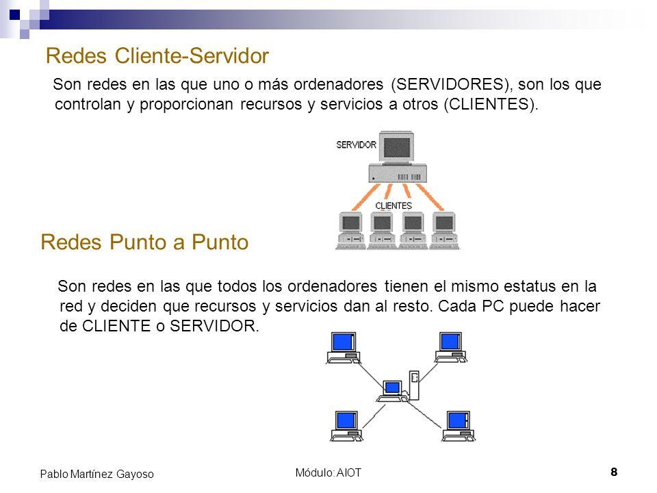 Módulo: AIOT8 Pablo Martínez Gayoso Redes Cliente-Servidor Son redes en las que uno o más ordenadores (SERVIDORES), son los que controlan y proporcion