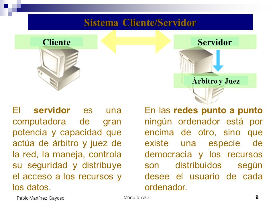 Módulo: AIOT9 Pablo Martínez Gayoso El servidor es una computadora de gran potencia y capacidad que actúa de árbitro y juez de la red, la maneja, cont