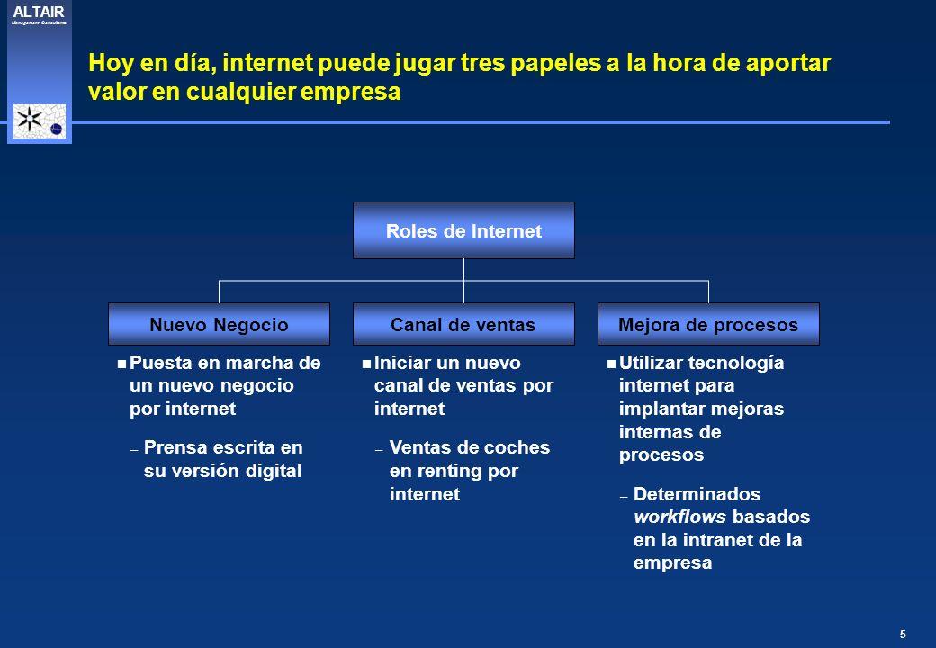 5 ALTAIR Management Consultants Hoy en día, internet puede jugar tres papeles a la hora de aportar valor en cualquier empresa Roles de Internet Mejora
